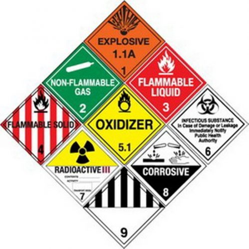 Dangerous Goods Cargo Dalam Shipment Barang Ekspor Impor